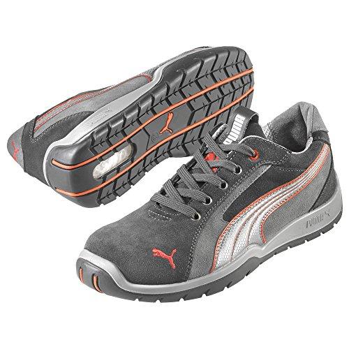 Scarpe antinfortunistiche Puma - Safety Shoes Today