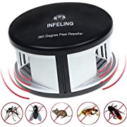 Snoogg 1 12vf Ultrasonic Pest 2018 New Electronic Mouse Repellent Plug in I