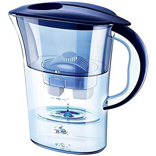 YSCCSY Wasser Filter Jug Automatik Switch Haushalt Aktiv Carbon Krug Hausreiniger Gesunde Getränkemaschine (2,5 L),Blue
