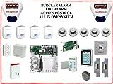 Honeywell-burglar-alarms