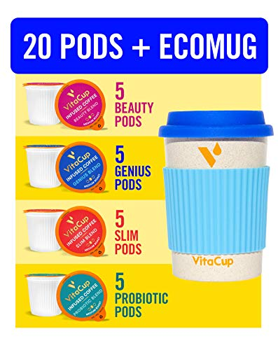 VitaCup Functional Variety Pack w/ EcoMug + 20 Recyclable Vitamin Infused Coffee & Tea Pods Compatible with Keurig K-Cup Style Brewers