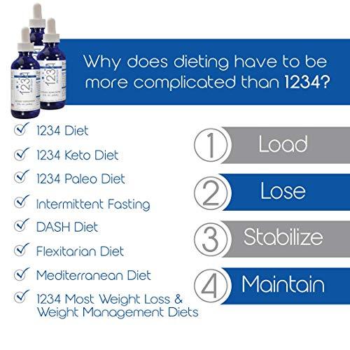Creative Bioscience 1234 Diet Drops (3 Pack) - Weight Loss Drops - Original Amino Complex - Keto Diet - Intermitted Fasting - 1234 Diet Plan, 2 Fl Oz (3 Pack) 2