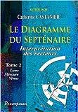 Le diagramme du septénaire II - Interprétation des vecteurs de Catherine Castanier ( 1 octobre 2011 )