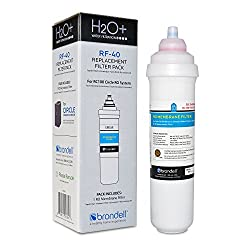 Brondell H2O+ Circle RO Membrane Replacement Filter (RF-40)