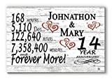 Broad Bay Personalized 14 Year Anniversary Sign Gift Fourteenth Wedding Anniversary 14th for Couple Him Or Her Days Minutes Years