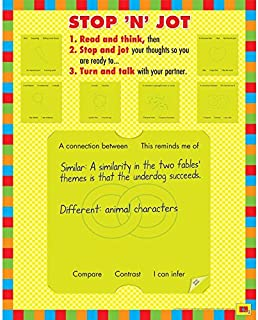 Really Good Stuff Common Core Stop 'N' Jot 6-in-1 Poster Set