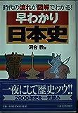 早わかり日本史―時代の流れが図解でわかる!