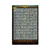 Fallout 4 Perk Chart Poster Canvas Poster Wall Art Decor Print Picture Paintings for Living Room Bedroom Decoration 20×30inch(50×75cm) Unframe-style1
