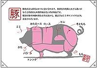 ドロップ幕(ポンジ) 豚 部位イラスト No.68747 (受注生産) [並行輸入品]