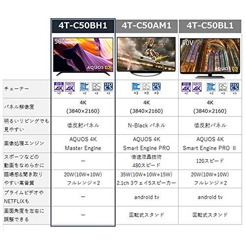 シャープSHARP50V型4Kチューナー内蔵液晶テレビAQUOSHDR対応4T-C50BH12019年モデル