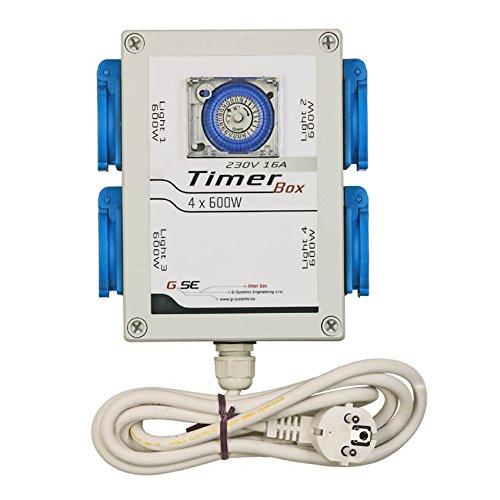Cadre électrique GSE avec minuteur 4 x 600 W