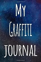 my life in graffiti