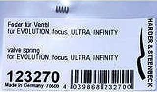 Muelle para válvula aerógrafo infinity Evolution ULTRA Hansa