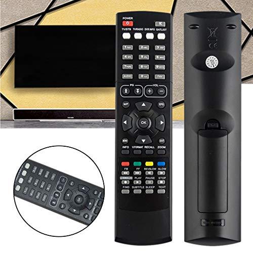 Youliy TV-Fernbedienung für Skybox F3 M3 F4 F5 F3S F5S F4S A3 A4 M5 für Openbox V5S – Perfekter Ersatz für Fernseher