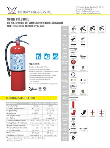 (Lot of 2) 5 Lb. Victory Type ABC Dry Chemical Fire Extinguishers with Vehicle Brackets and Inspection Tags