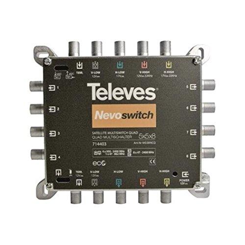 TELEVES MS58NCQ Multischalter NEVO mit NT ABAKUS