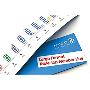 Numicon Large Format Table Top Number Line