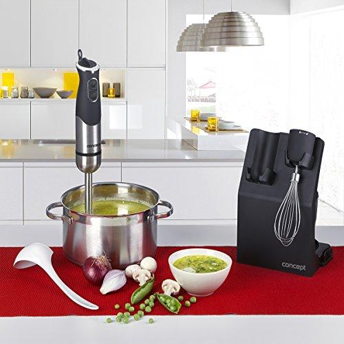 Concept Electrodomésticos TM4735