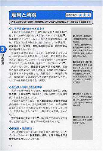 実務教育出版『公務員試験速攻の時事』