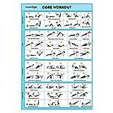 SPORTAXIS Core-Workout-Poster mit farbigen Illustrationen,