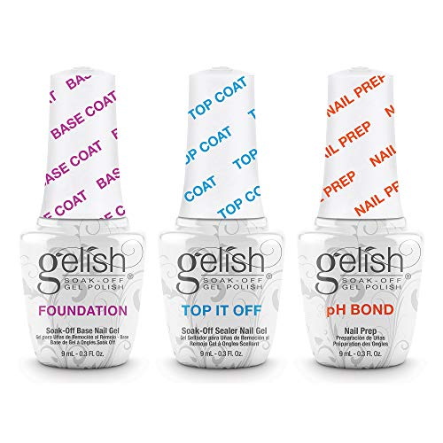 Top gelish polish set with lamp for 2021
