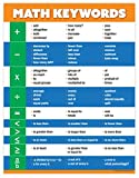 Math Keywords Classroom Poster - Middle School Math Poster - Math Vocabulary Poster - Math Words Poster - Math Posters for Middle School - Math Posters High School - 17 x 22 in. - Laminated