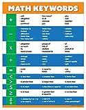 17x 22Educational Poster Math Keywords