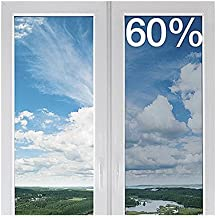 BDF NC60 Window Film Premium Transparent Heat Control & UV Cut Nichrome 60 (36