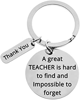 Best thanksgiving presents for teachers Reviews