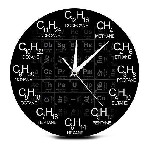 掛け時計 壁掛け時計 周期表化学壁時計化学式として時間番号壁チャート化学科学壁アート装飾 耐久性丈夫 無騒音静音 防塵 インテリアおしゃれ 部屋装飾 プレゼント は部屋、教室、ベッドルーム、バスルーム、廊下、リビング、オフィスに最適です