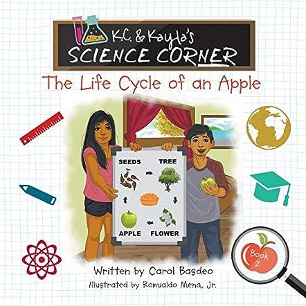 K.C. & Kayla's Science Corner