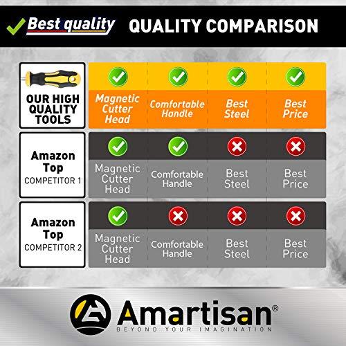 Amartisan 12-Piece Magnetic Torx Screwdrivers Set, Magnetic Torx Driver Star Screwdrivers Set T5 - T40 Best Choice