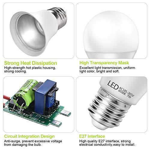 moinkerin Bombillas LED