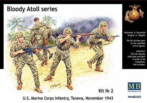Masterbox 3543 Bloody Atoll Series. Kit No 2. US Marine Corps Infantry. Tarawa, November 1943. 1:35 Plastic Kit Maquette