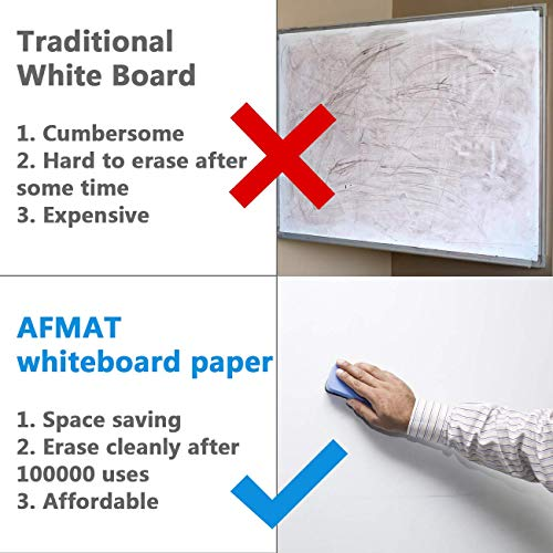 """White Board Paper, Dry Erase Wallpaper, Peel and Stick Dry Erase Board, 36"""" x 24"""" Self Adhesive White Board Wall Paper for Kids Home & Classroom, Whiteboard Sticky Paper with 3 Markers, No Ghost Photo #4"""