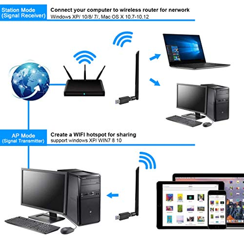 Maxesla WiFi Adapter 1300Mbit/s mit, USB 3.0 WLAN Stick mit 5dBi Antenne für PC/Desktop/Laptop, Dual Band (5GHz/867Mbps 2.4Ghz 400Mbps) für Windows XP/7/8/10, Mac OS X