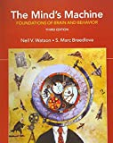 Mind Machines Review and Comparison