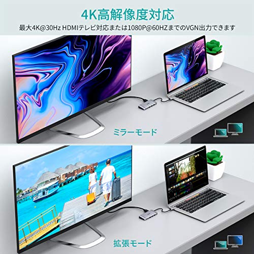 CHOETECH『USB-Cポート9-in-1』