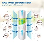 APEC Water Systems FILTER-SET-ES High Capacity Replacement Pre-Filter Set For Essence Series Reverse Osmosis Water… 11 APEC Water ESSENCE Series FILTER-SET-ES is for ROES-50, ROES-PH75, ROES-PHUV75, ROES-UV75-SS and ROES-UV75 Includes (1) sediment and (2) carbon block filters to protect and extend the life of the RO system 1st stage 5 micron Polypropylene sediment filter to remove dust, particles and rust