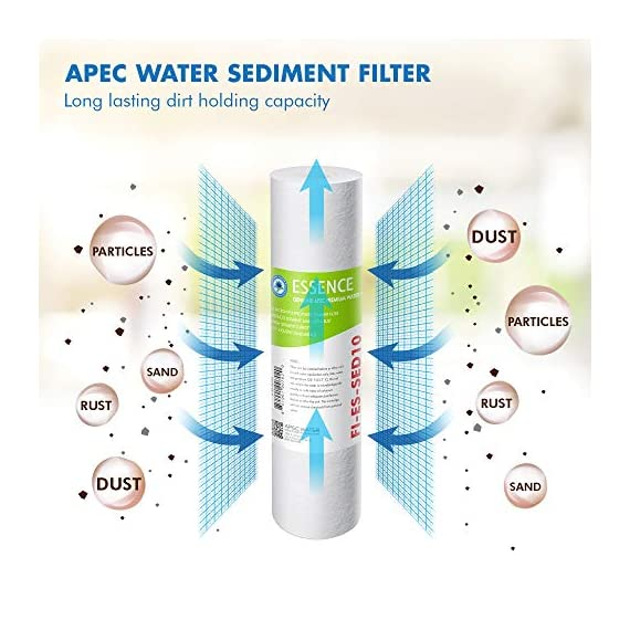 APEC Water Systems FILTER-SET-ES High Capacity Replacement Pre-Filter Set For Essence Series Reverse Osmosis Water… 2 APEC Water ESSENCE Series FILTER-SET-ES is for ROES-50, ROES-PH75, ROES-PHUV75, ROES-UV75-SS and ROES-UV75 Includes (1) sediment and (2) carbon block filters to protect and extend the life of the RO system 1st stage 5 micron Polypropylene sediment filter to remove dust, particles and rust