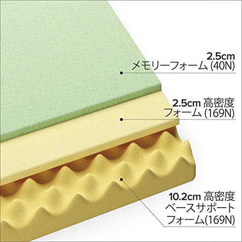 Zinus(ジヌス)低反発マットレスセミダブル15cmGreenTea【日本正規品】