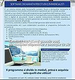 Software gestionale Cloud per studi commercialisti. Unico Dichiarativi Fiscali - Bilancio CCIAA, Unico PF, SP, SC + IRAP + IMU