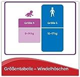 Huggies Windeln Ultra Comfort Pants Größe 5 Monatsbox, 1er Pack (1 x 68 Stück) - 5