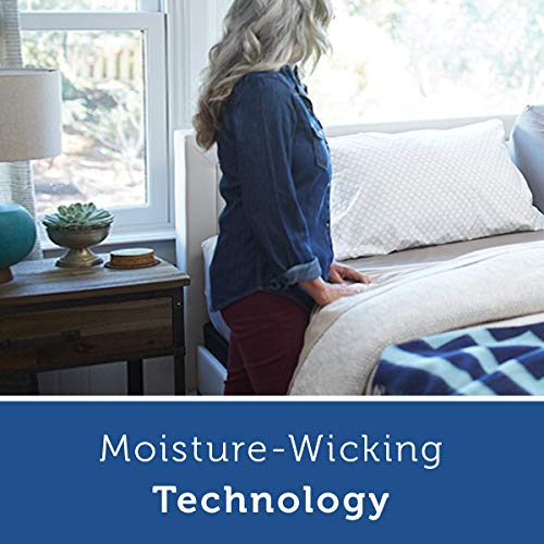 Sealy Posturepedic Maximum Protection Waterproof, Bedbug Zippered Mattress Protector - Prevent Collection of Dust Mites & Other Allergens - Vinyl Free & Hypoallergenic - 10 Year Warranty, Full Sized