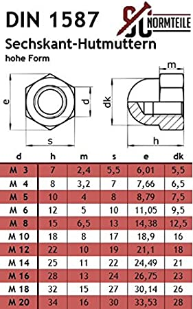 M5 10 St/ück Sechskant Hutmutter Messing M5 DIN 1587 hohe Form 10 St/ück Gr/ö/ße W/ählbar