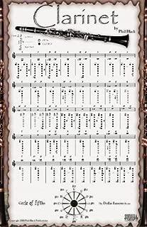 INSTRUMENTAL POSTER SERIES - Clarinet