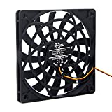 SXDOOL 120mm Slim Fan 120X12mm Thickness DC 12V with 3-Pin,for Computer Pc Case Quiet Silent Cooling