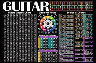 Guitar Chord Poster | Guitar Chord Chart, Circle of Fifths, Scales and Chords, Triads, Tone, Guitar Theory, Acoustic Elect...