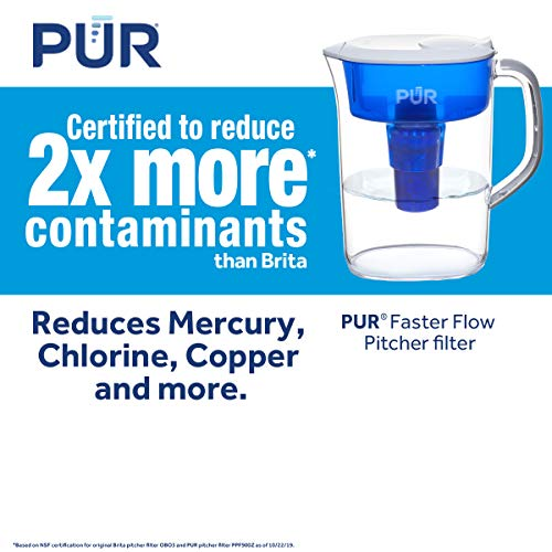 PUR PPT700W 7Cup Water Filtration Pitcher