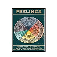 IYUFIL 感情は波チャートポスターによく似ていますソーシャルワーカーヴィンテージ感情壁の写真リビングルームの装飾-50X70cmフレームなし1個